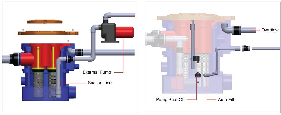 Pump filter pre filtered pump vaults for Pond pump system