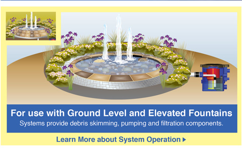 fountain systems